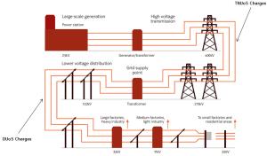 Image: EDW Technology
